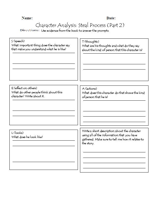 English Worksheets ninth grade english worksheets : Englishlinx.com   Character Analysis Worksheets