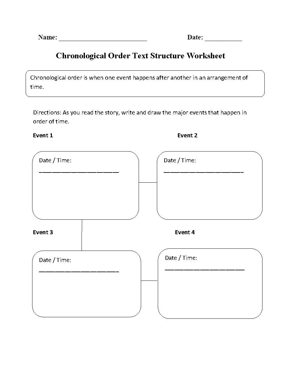worksheet Story Structure Worksheet englishlinx com text structure worksheets worksheets