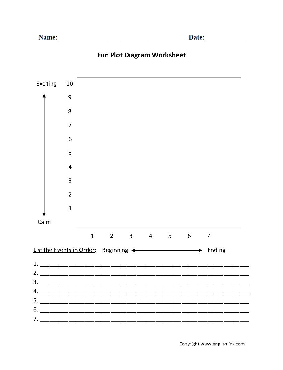 Reading Worksheets – Plot Structure Worksheet