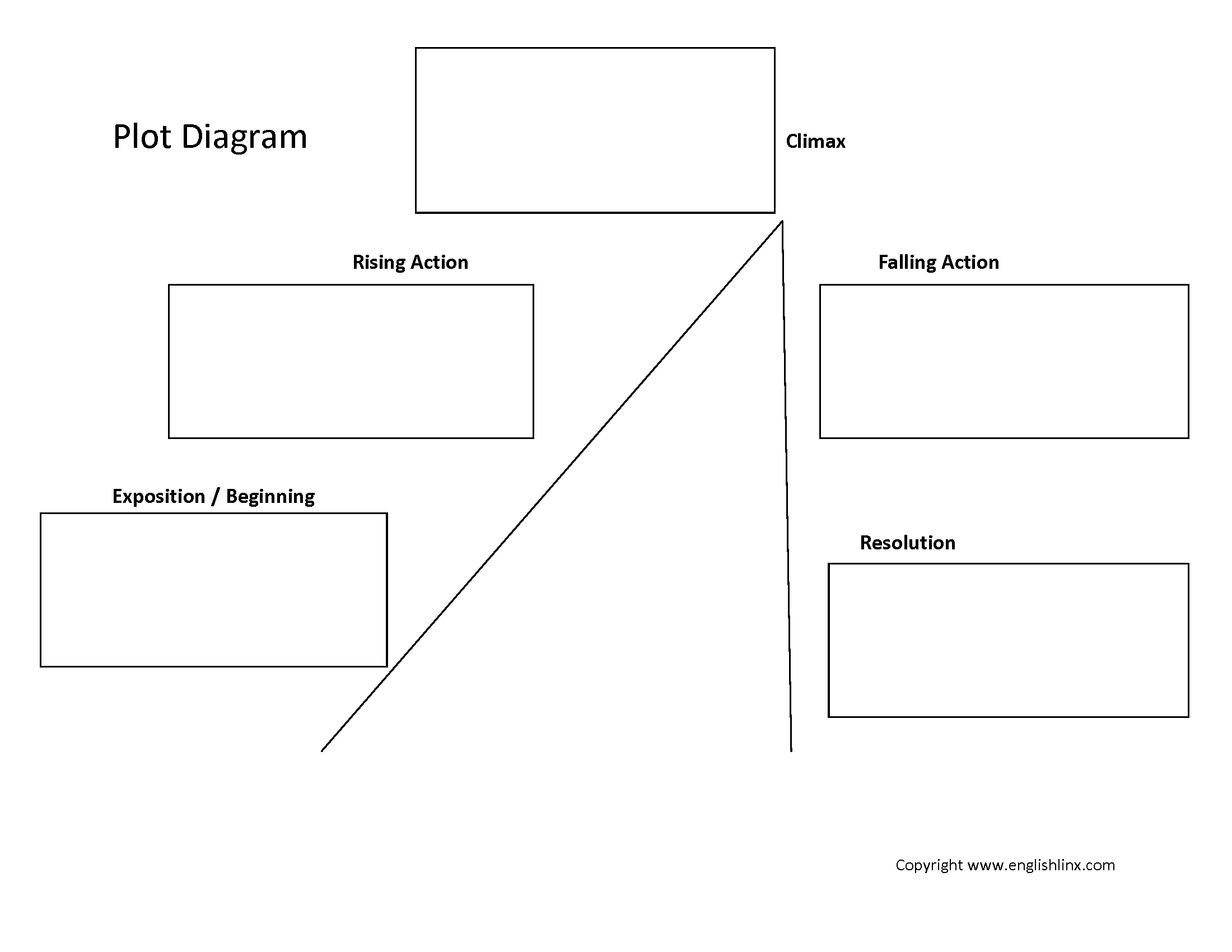1000  ideas about Plot Diagram on Pinterest | Teaching plot, Plot ...