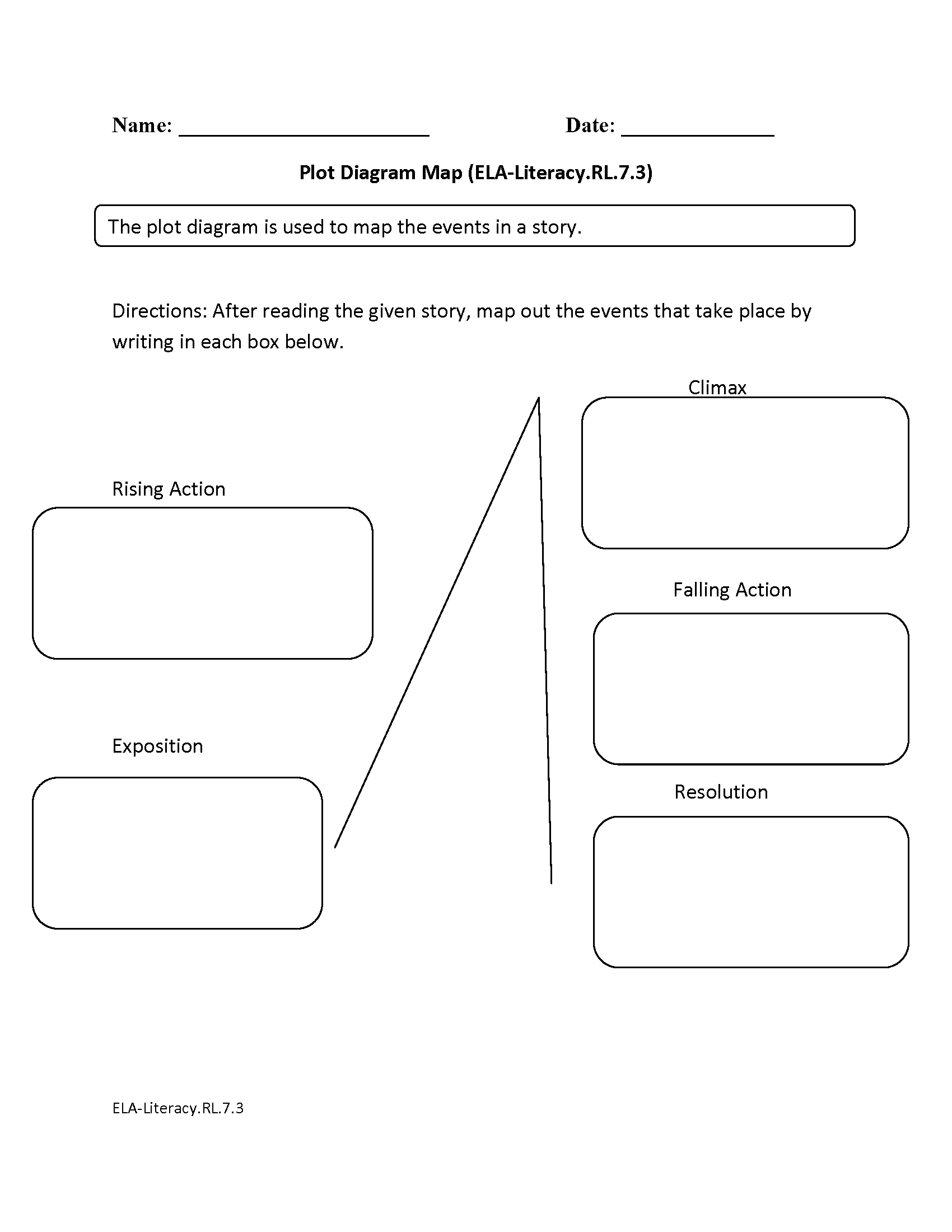 Worksheets Plot Structure Worksheet 7th grade common core reading literature worksheets plot diagram map ela literacy rl 7 3 worksheet