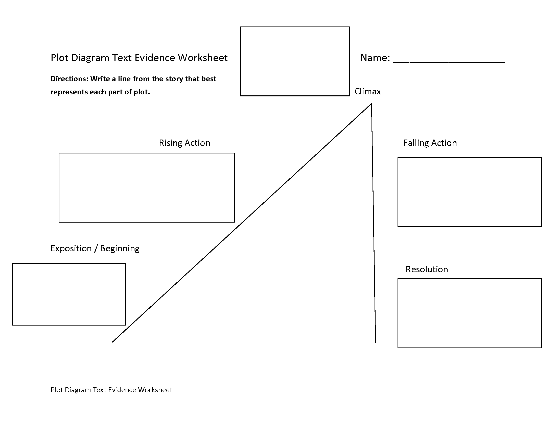 Text Evidence Worksheets | Plot Diagram Text Evidence Worksheets