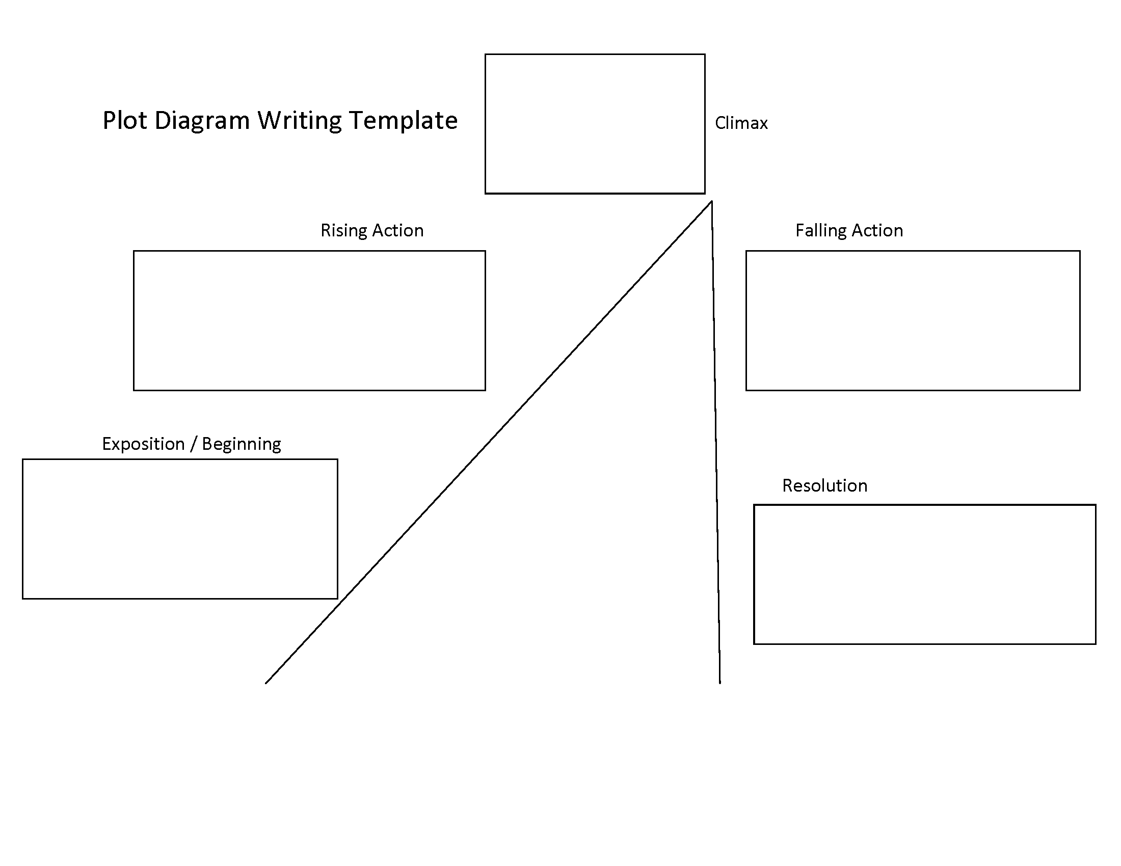 Writing Template Worksheets | Plot Diagram Writing Template Worksheet