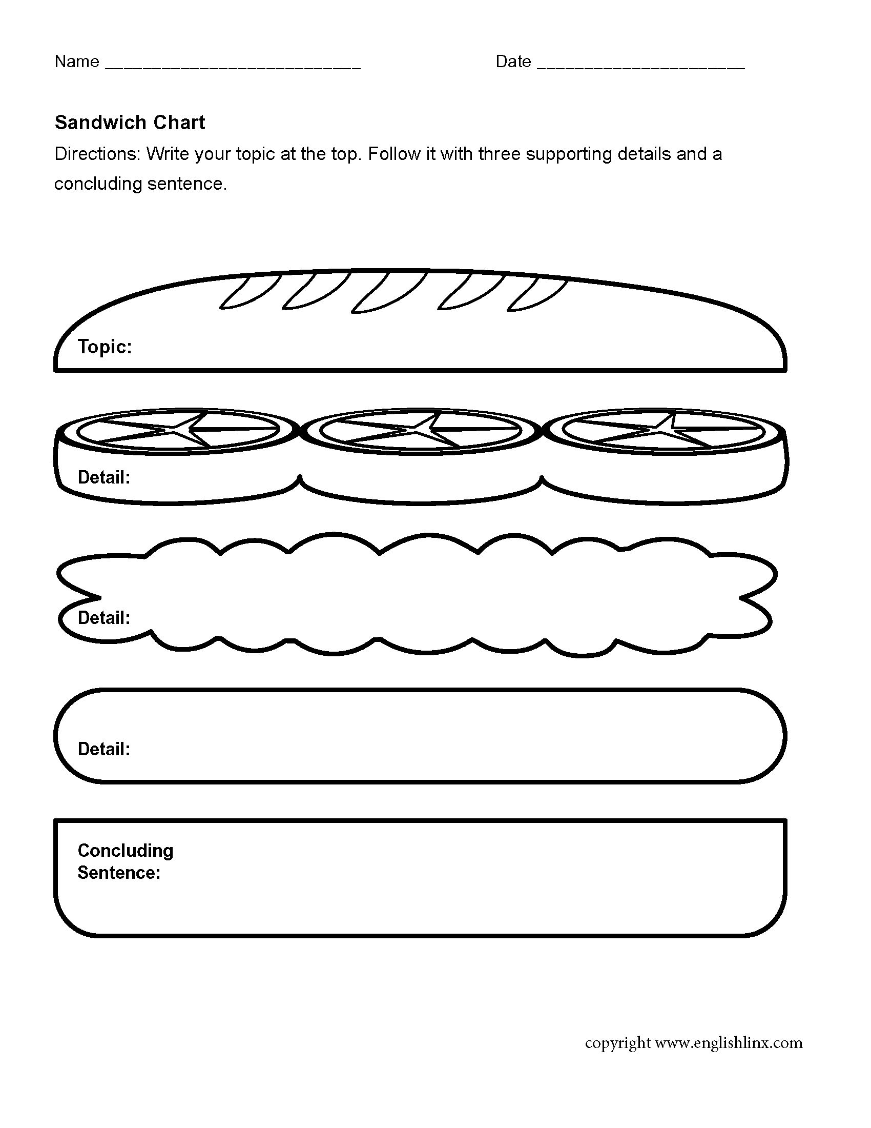 Sandwich Graphic Organizers Worksheet