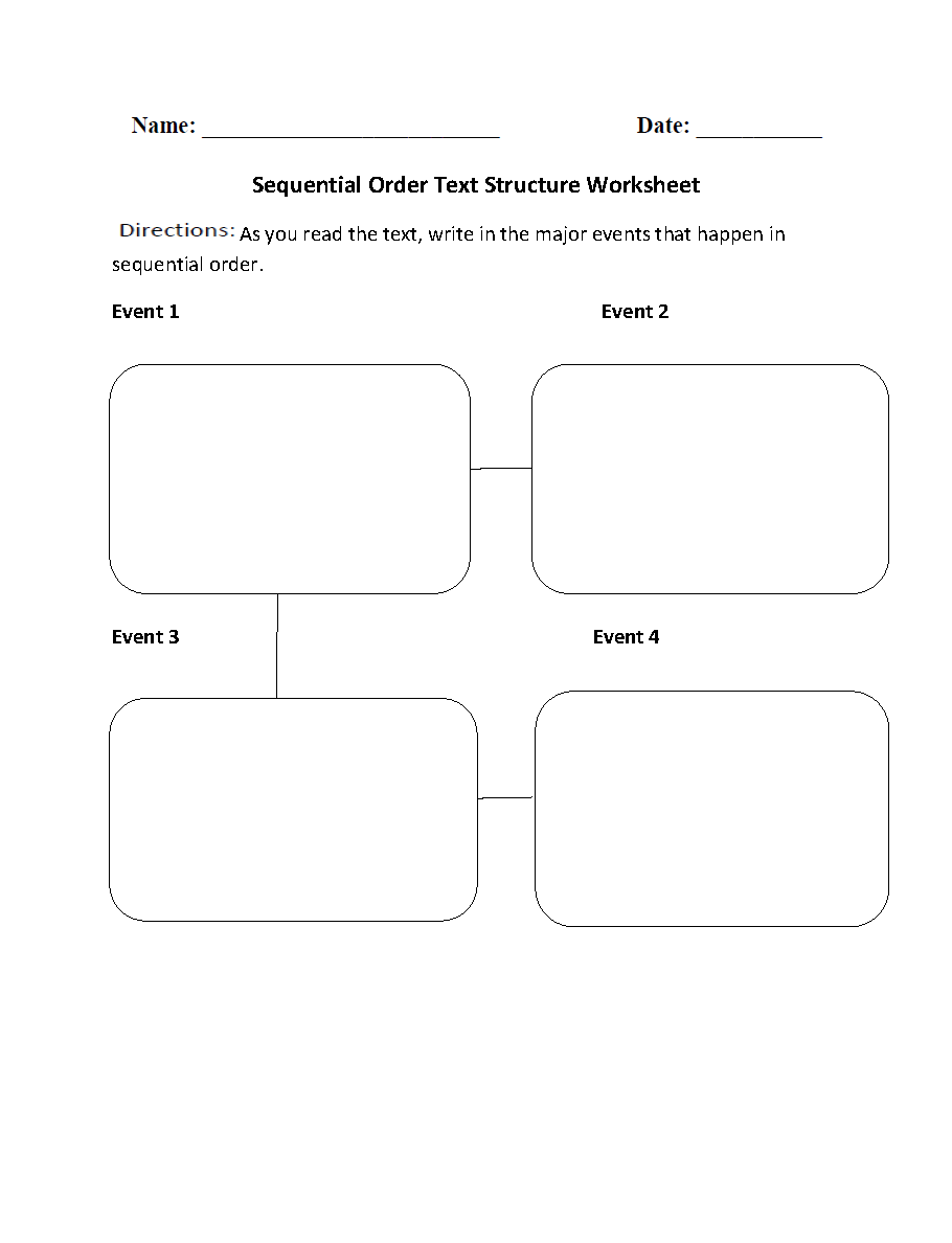 Sequential Order Text Structure Worksheets
