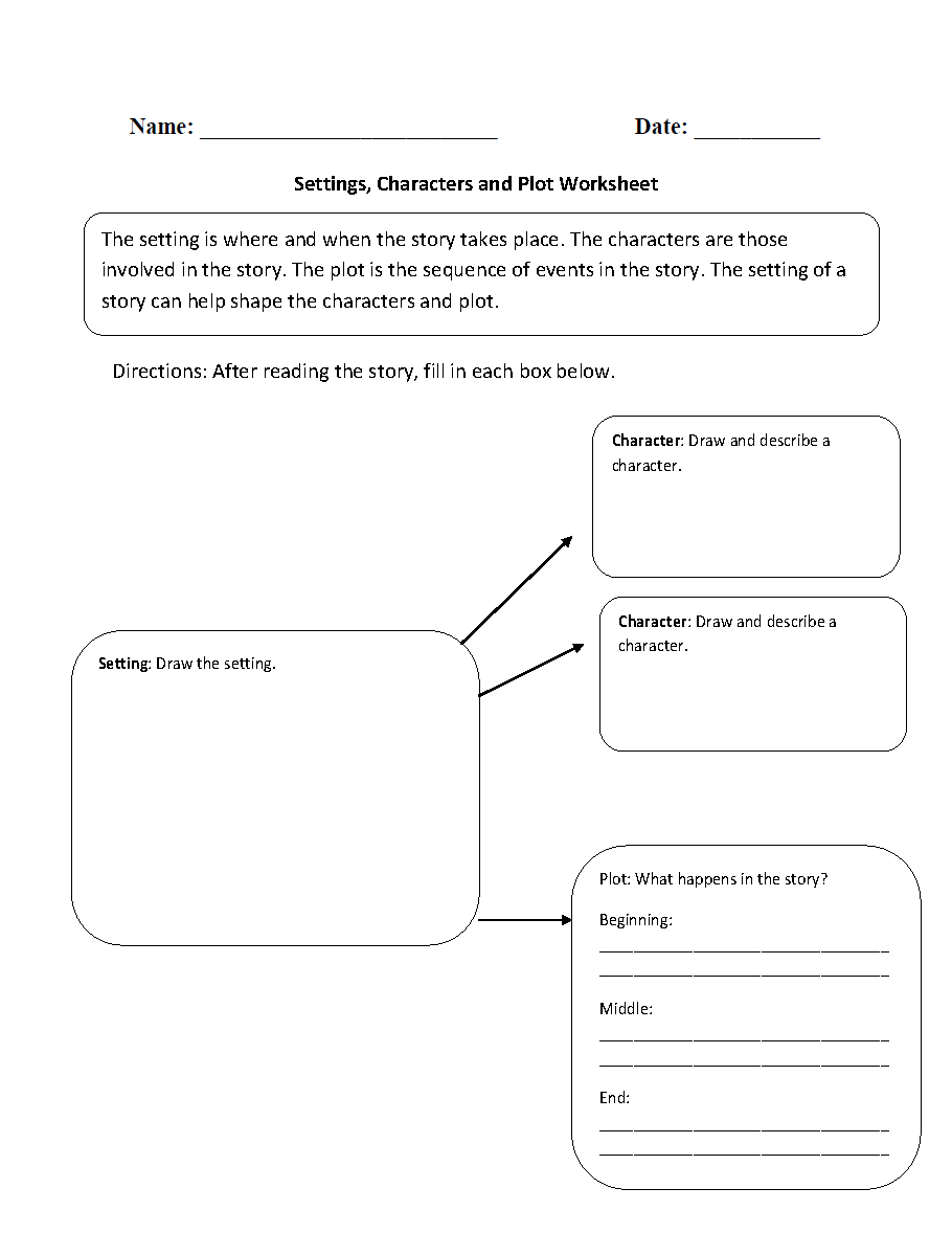 Reading Worksheets – Setting of a Story Worksheets
