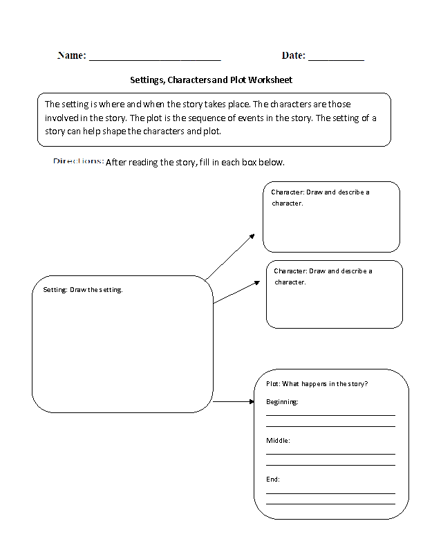 Plot Worksheets | Plot, Setting, Characters Worksheet