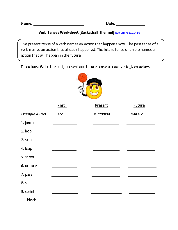 Verb Tenses Worksheet 1 ELA-Literacy.L.3.1e Language Worksheet