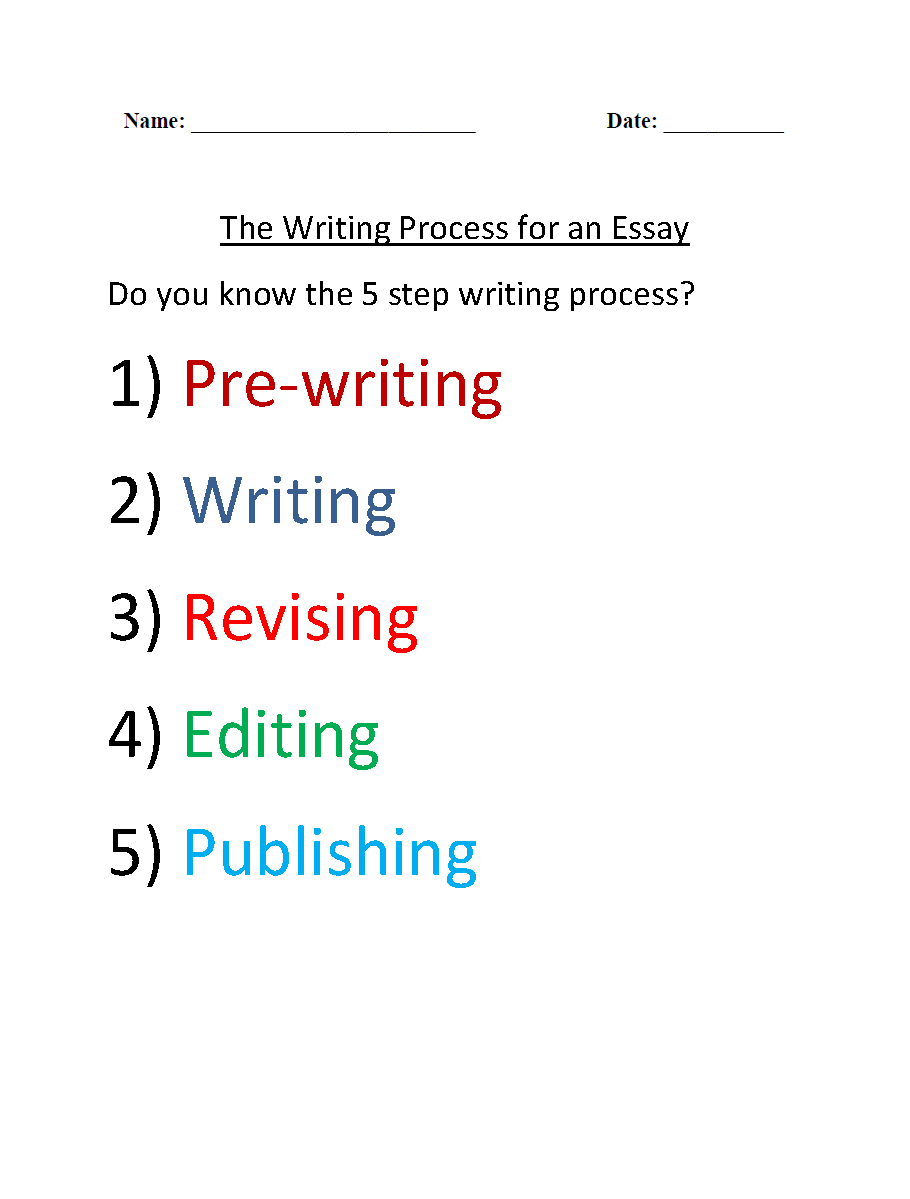 essay about writing process steps in the writing process review  writing worksheets essay writing worksheets writing process for essay writing worksheets