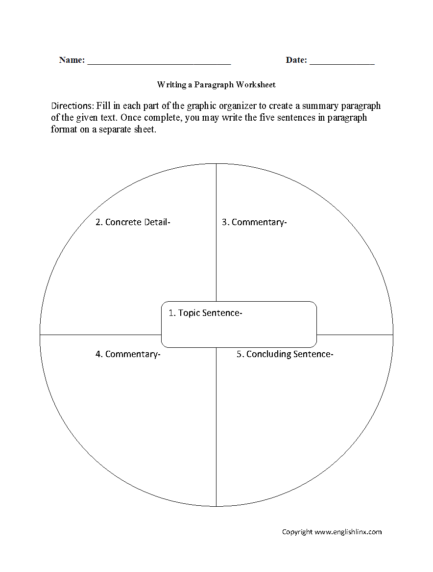 Englishlinx – Writing a Paragraph Worksheet